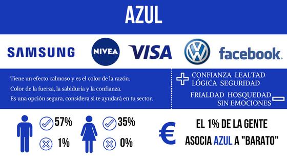 colores marcas, marketing del color Azul