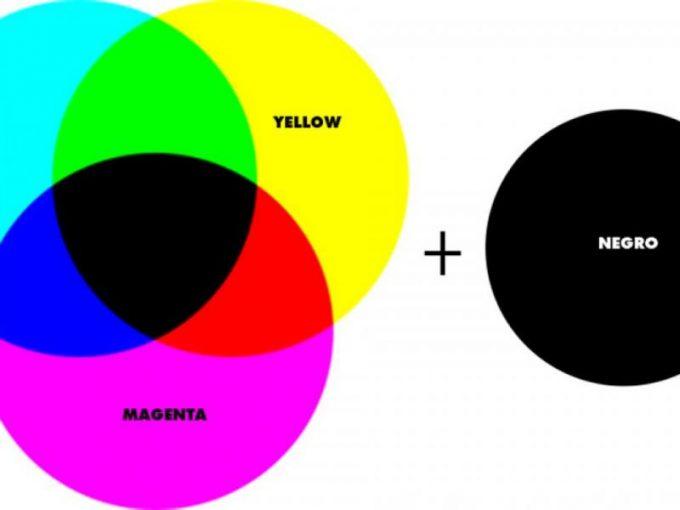 cuatricomia, colores sustractivos, textil,